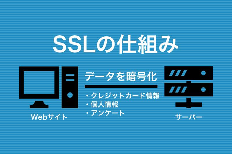 SSLの仕組み
